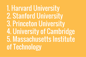 Top 5 Math Universities